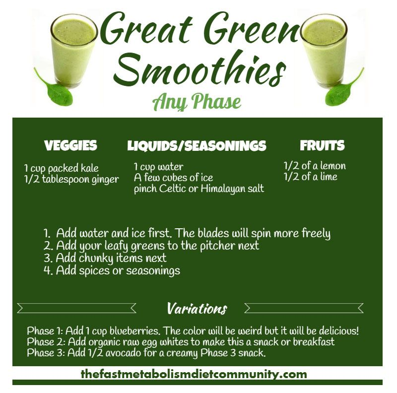 Great-Green-Smoothies-Any-phase, the fast metabolism diet smoothies, the fast…