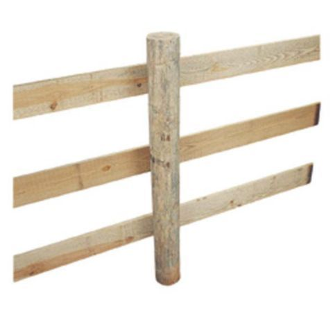 6x8 Pressure Treated Post At Tractor Supply These Would Work For Making The Three Different Height Decoration Wood Post Pressure Treated Wood Tractor Supplies