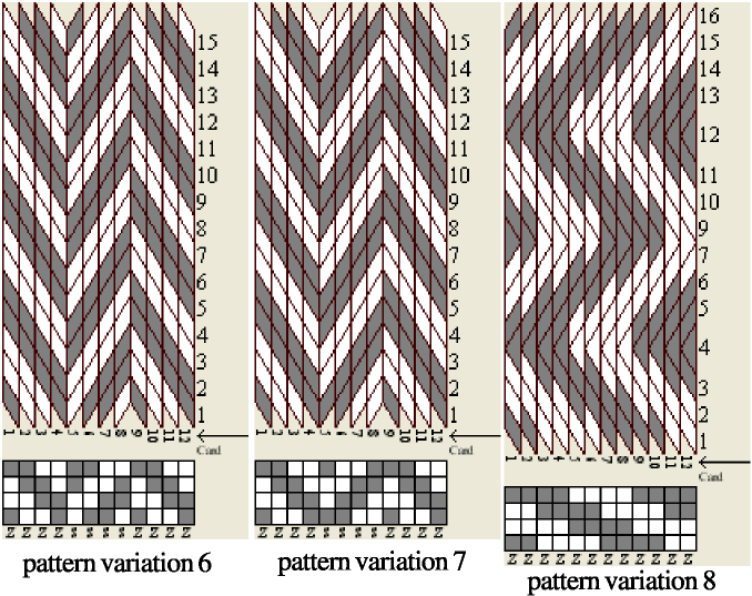 Designing tablet weaving patterns - maybe be able to weave ...