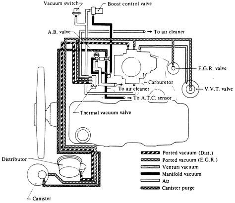 wiring diagram for nissan 1400 bakkie #3