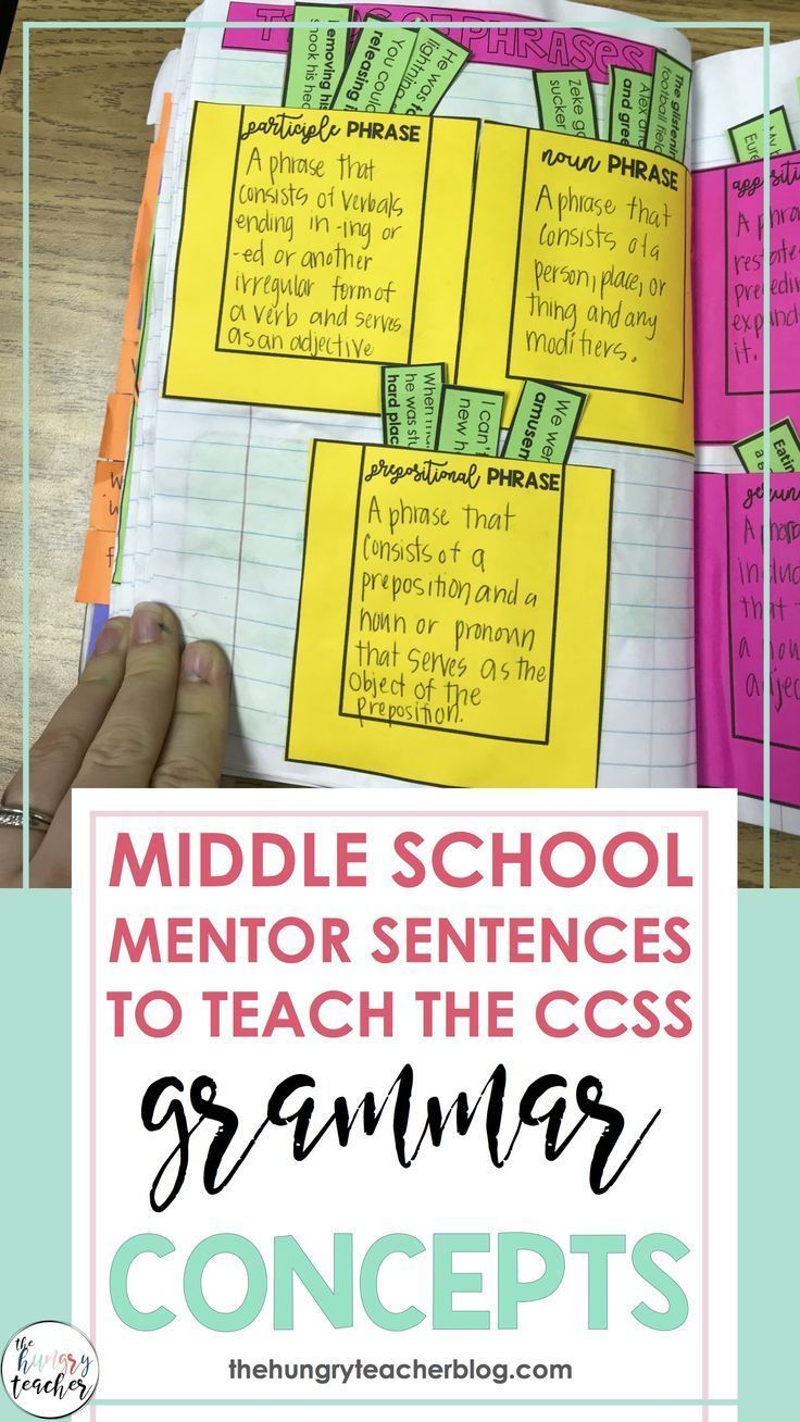 has everything you need to implement Mentor Sentences to teach grammar in your middle School ELA classroom, by using sentences from popular middle grade and young adult novels. The resources includes mentor sentences for each week, examples and possible answers for each day of the week, teacher lessons and interactive nr