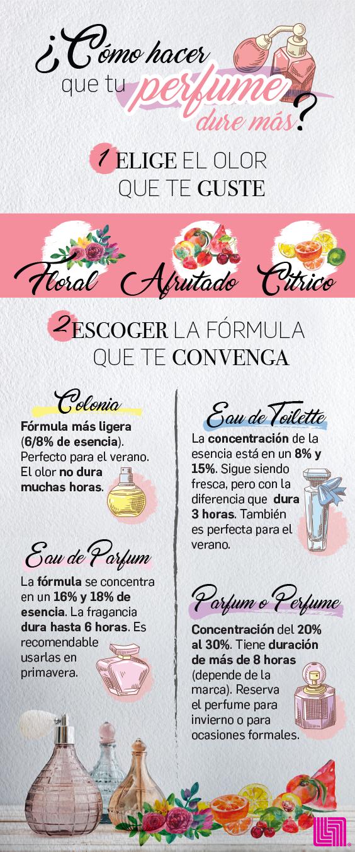 Cómo hacer que tu perfume dure más? Frutal, floral, cítrico