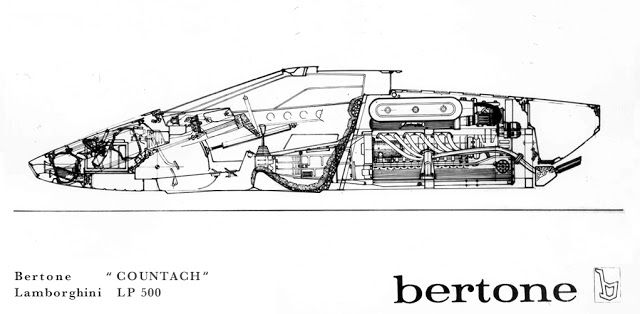 lamborghini engine diagram countach lp500    diagram    via autoneuroticfixation com  countach lp500    diagram    via autoneuroticfixation com