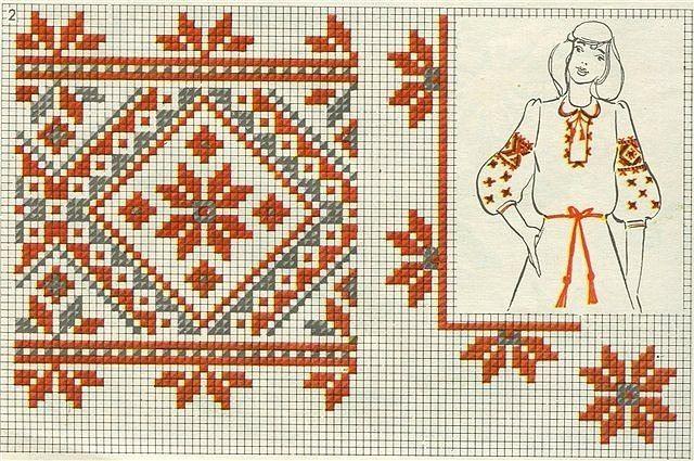 вышиванка на ногтях - Поиск в Google   Вышивание крестиком ...
