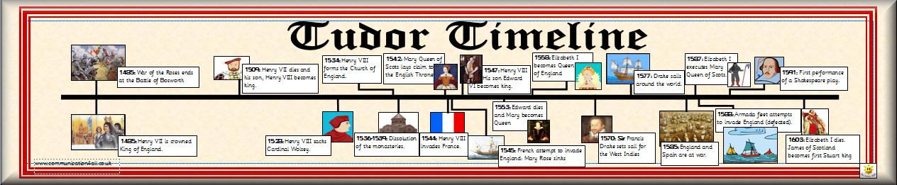 Tudors History Timeline - | The Tudor Dynasty | Pinterest | Tudor ...