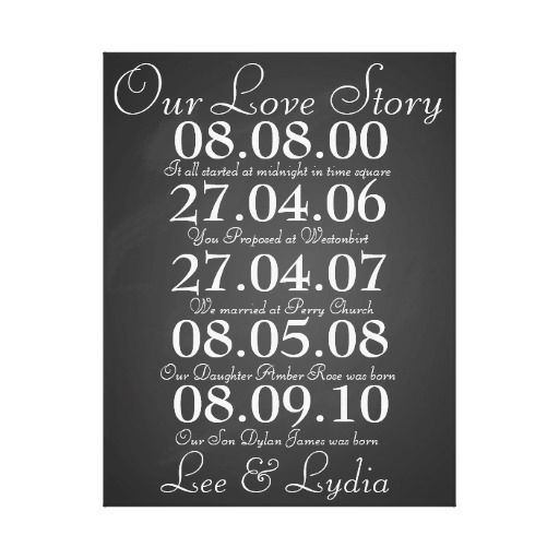 Our Love Story Wedding Idea: 1st Wedding Anniversary Our Love Story Dates Canvas Print