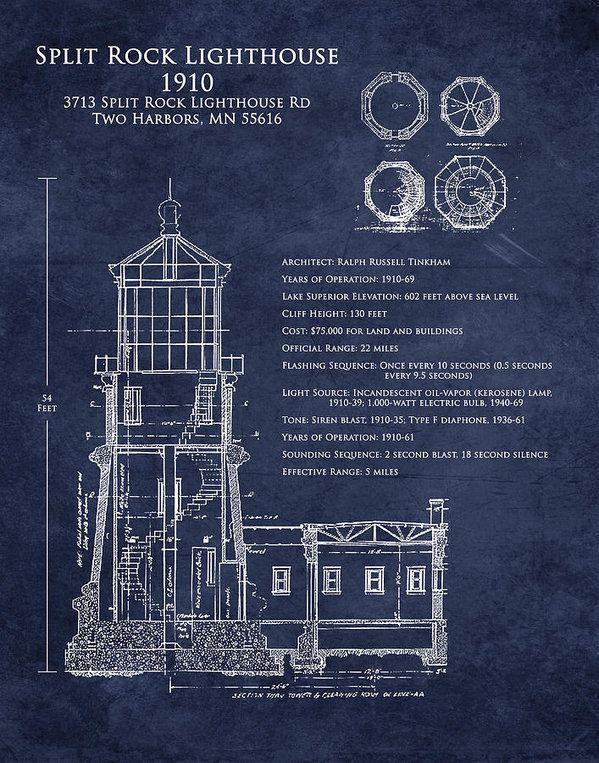 Split rock lighthouse blueprint art print art print by sara h split rock lighthouse print featuring the photograph split rock lighthouse blueprint art print by sara harris malvernweather Image collections