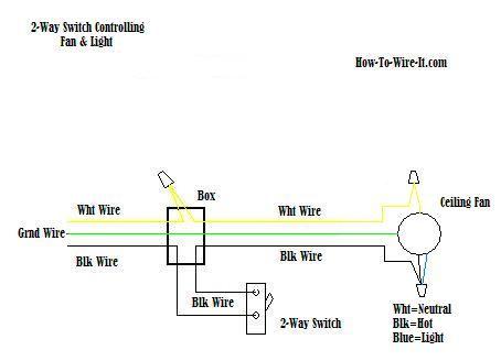 wire a ceiling fan 2way switch diagram  ceiling fan wiring