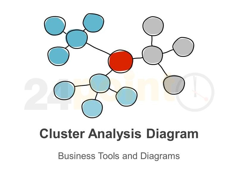 Cluster Analysis Diagram Hand Drawn Powerpoint Slides This Deck Of 7 Editable And Hand Sketched S Brainstorming Activities Strategy Tools How To Draw Hands