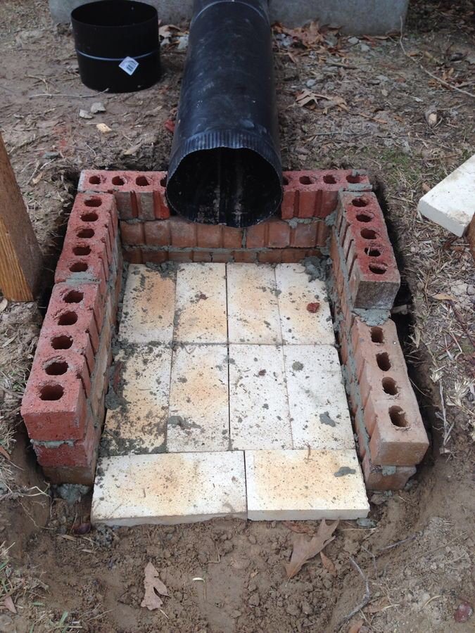 How to Build a Smokehouse in 2020   Backyard smokers ...