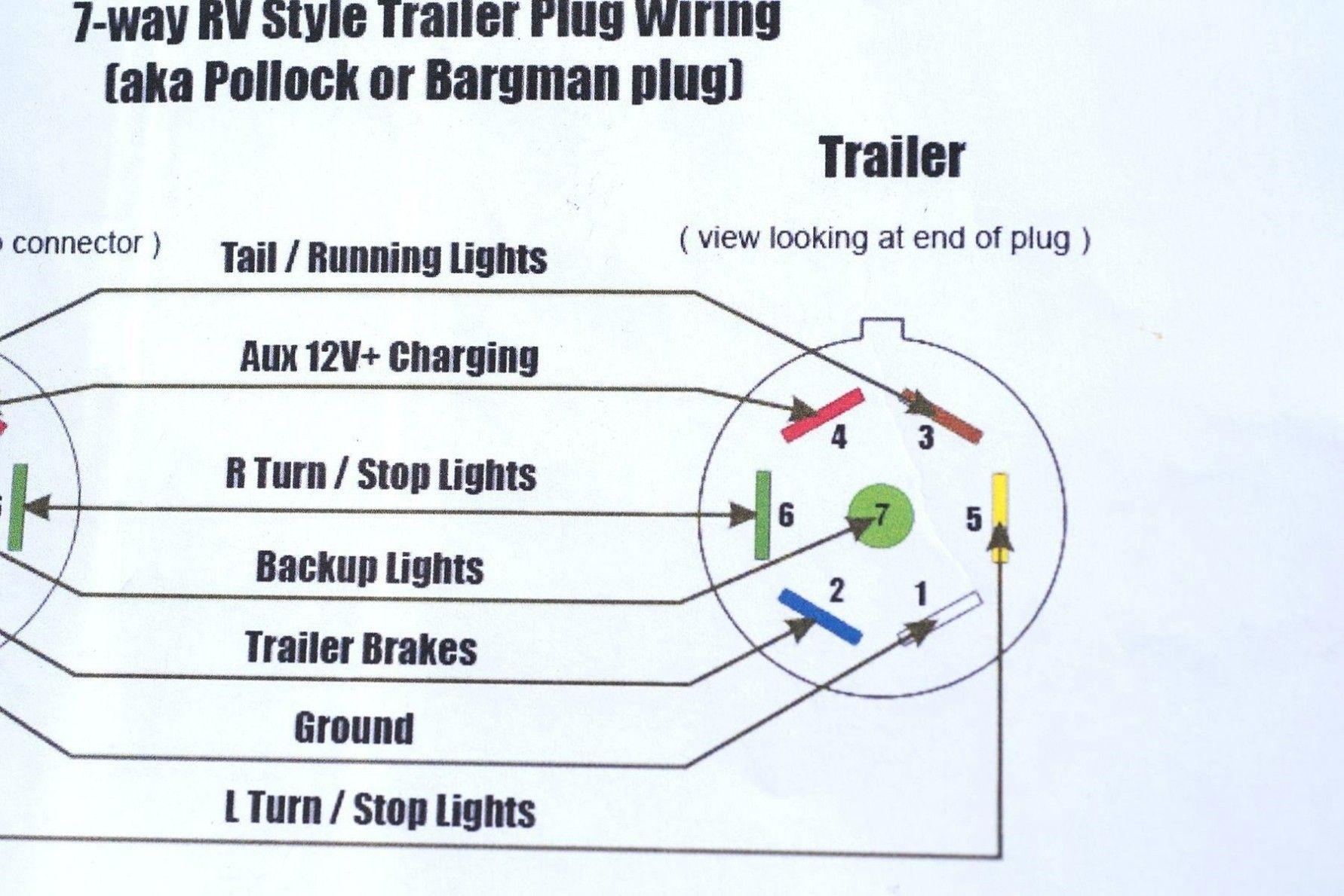 bargman rv plug wiring beautiful wiring diagram for seven wire trailer plug diagrams  wiring diagram for seven wire trailer