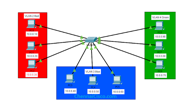65f5c42dc7bb6ed01e1816fcf49b40e8 - Site To Site Vpn Configuration On Cisco Router