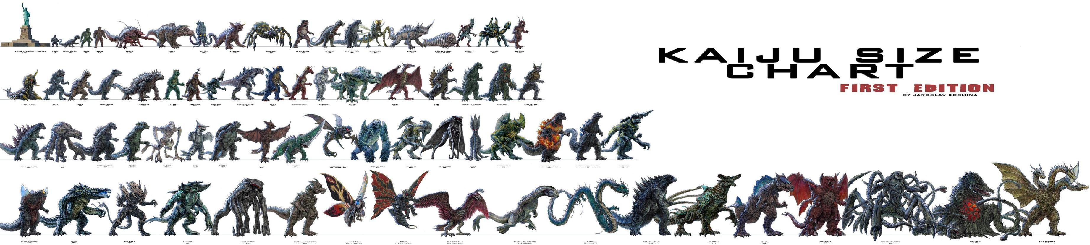 Kaiju Size Chart in 2019   Monsters/Kaiju   Kaiju size ...