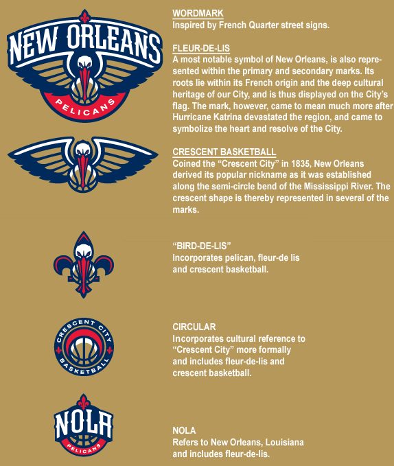 New Orleans Pelicans Logo | brand & identity | New orleans ...