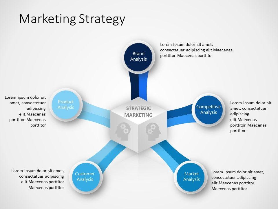Marketing Strategy Powerpoint Template Marketing Strategy