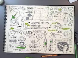 sketch note of a workshop day @ enemærke & petersen