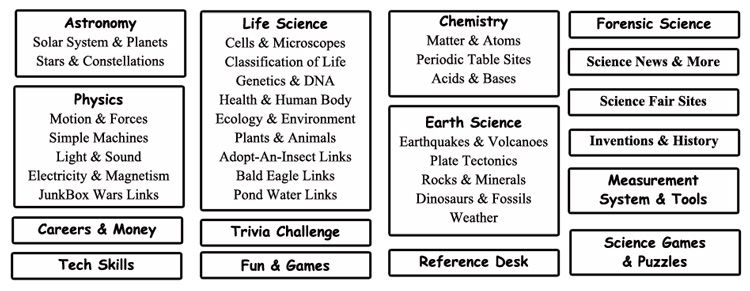 Superb The Science Spot Kid Zone Science Kids Zone Science Download Free Architecture Designs Rallybritishbridgeorg