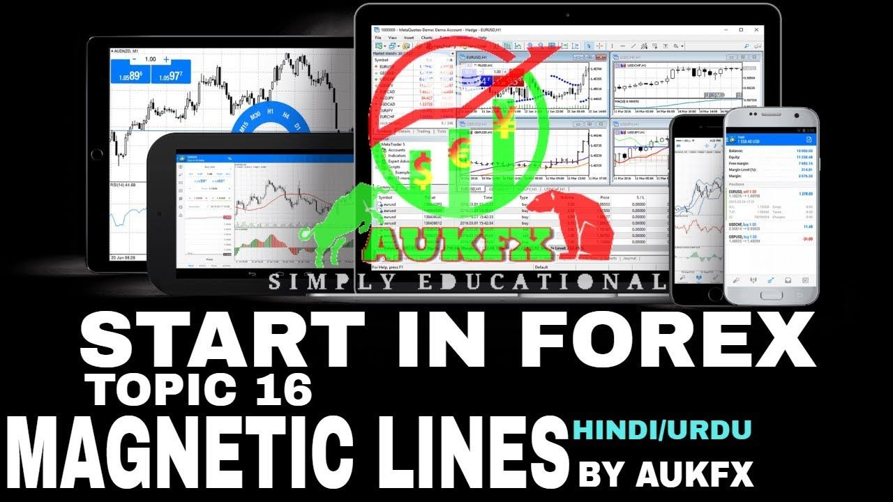 Milton Markets Review Forex Academy