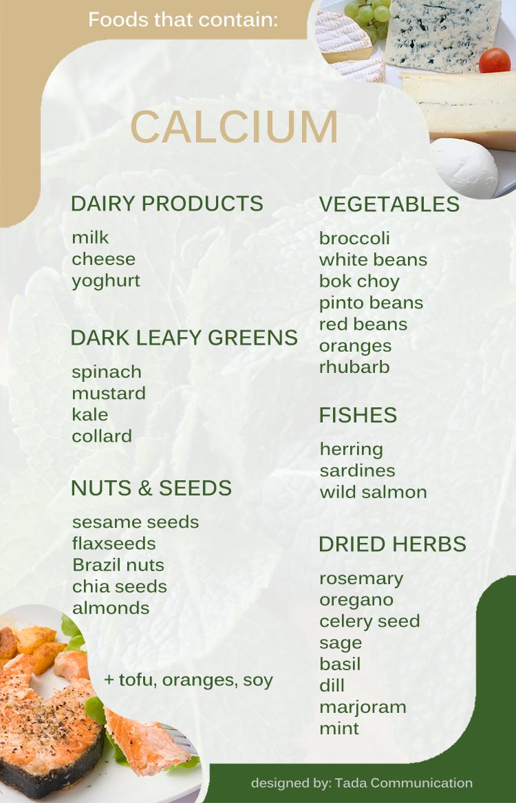 Food that contain calcium. Our body needs calcium to