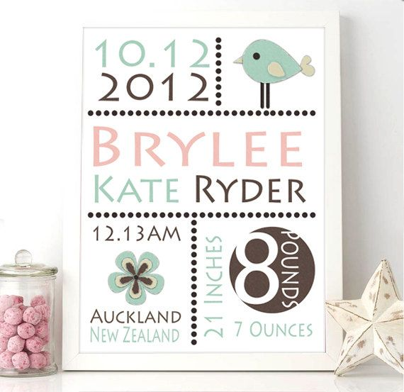 Nursery Art  Birth Details Print  Girls by LittlePrintsNursery, $15.00