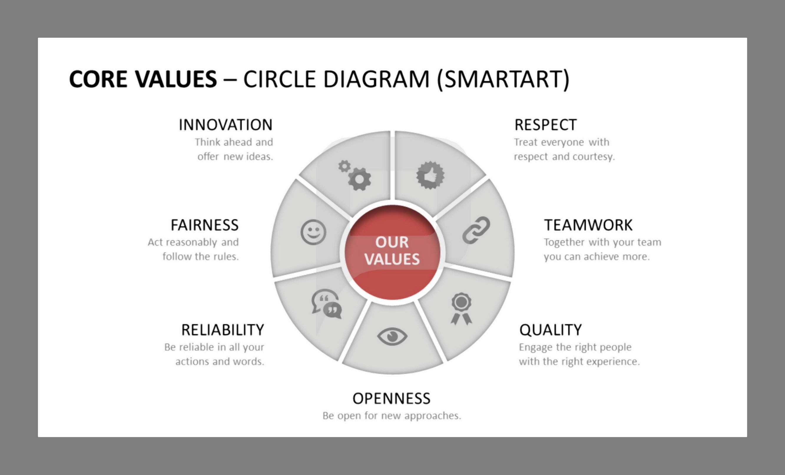 Present your company's core values in an organized way by