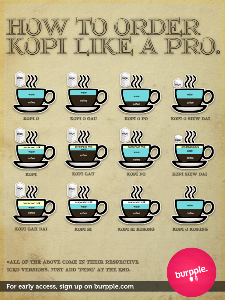 How To Order Kopi Like A Pro New Nation How To Order Coffee Kopi Singapore Travel