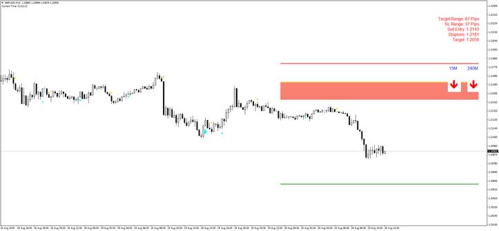 Trade master forex signals forex cloud