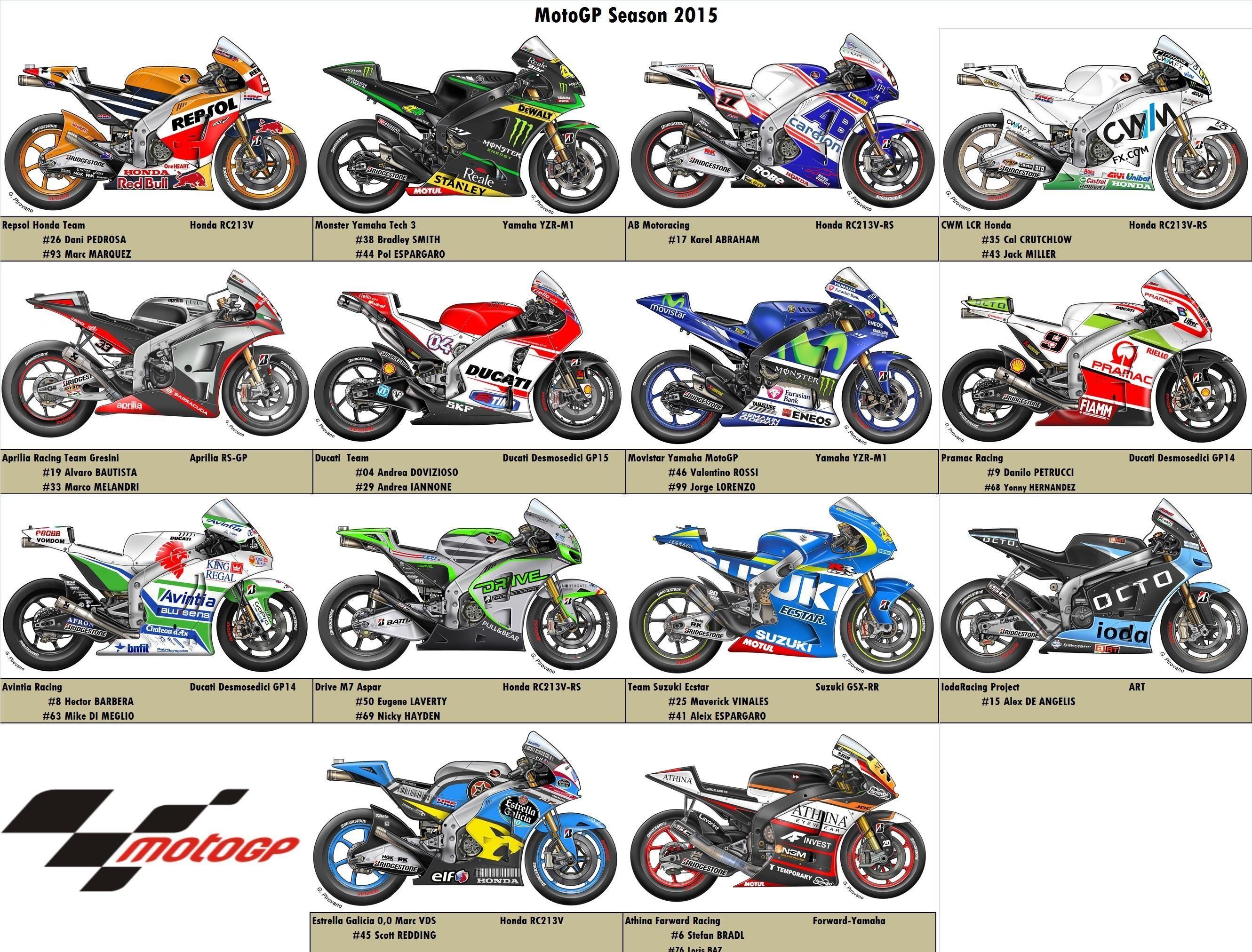 Motogp Teams Motogp Com Motogp Teams Le Site Officiel Du Motogp Moto2 Et Moto3 Avec Retransmission En Live Video Un Contenu Exclusif Et Toute L Actua Kereta