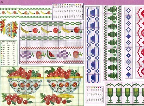 Kitchen Theme Border Cross Stitch Chart Cenefas Punto De Cruz Punto De Cruz Puntos De Bordado