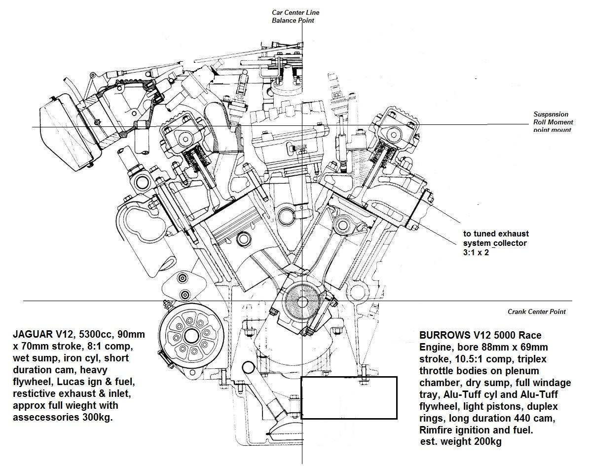 Jaguar Xj6 Electrical Wiring Diagram Besides 91 Ford Bronco Ignition