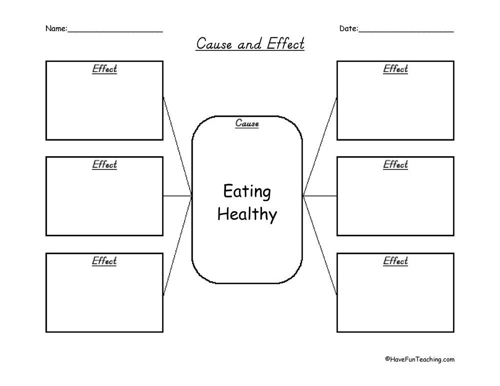 Eating Healthy Cause and Effect Graphic Organizer