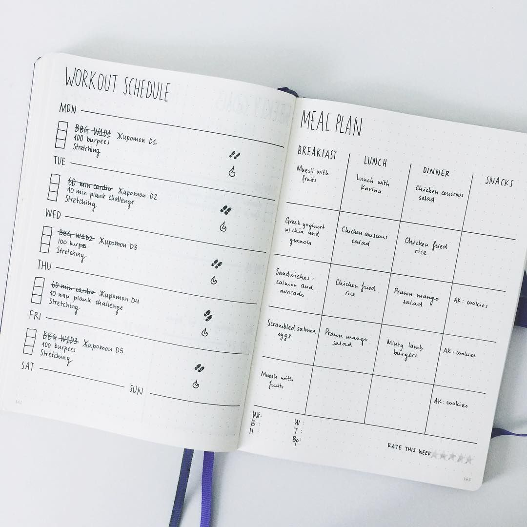 Bullet Journal Page Ideas for Tracking Health and Fitness Goals -  - #Bullet #fitness #Goals #Health...