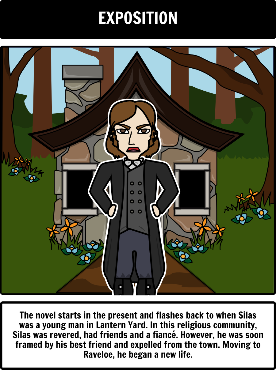 silas marner by george eliot plot diagram for this activity silas marner by george eliot plot diagram for this activity have your students