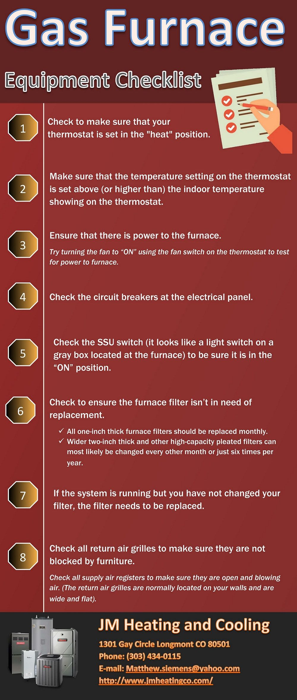 Gas Furnace Equipment Checklist home heating Furnace