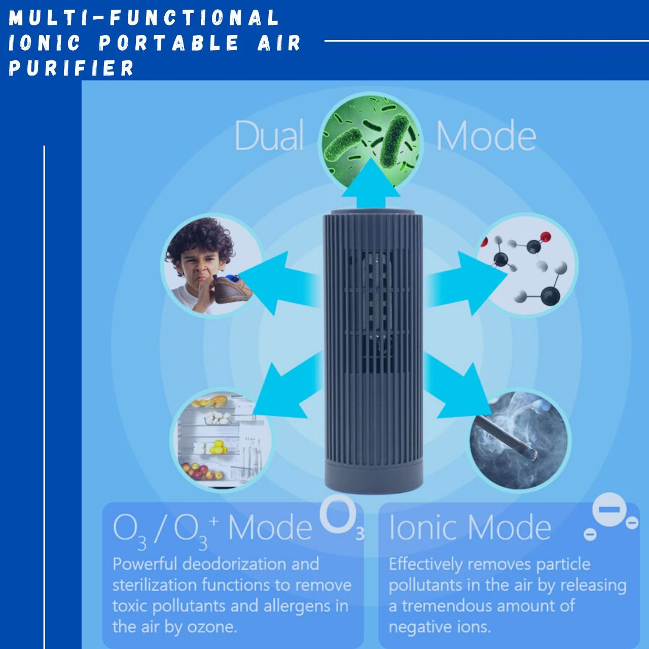 Multifunctional Ionic Portable Air Purifier Shop now