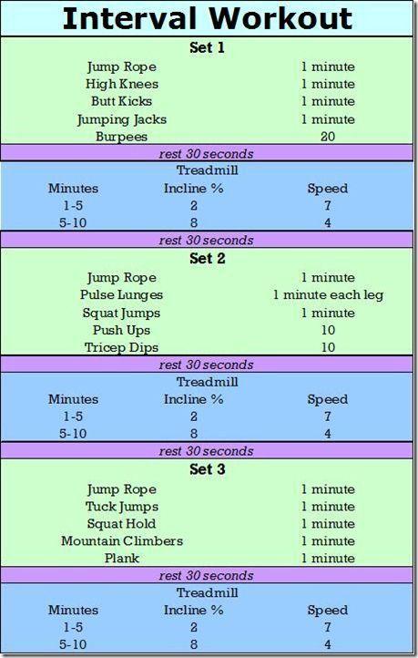 Bunbury Anfänger Gewichtsverlust Routinen