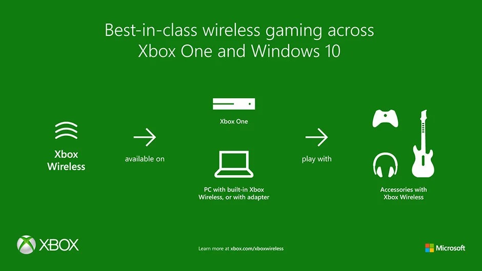 How To Connect Bluetooth Headphones To Your Xbox One Xbox Xbox One Xbox Console