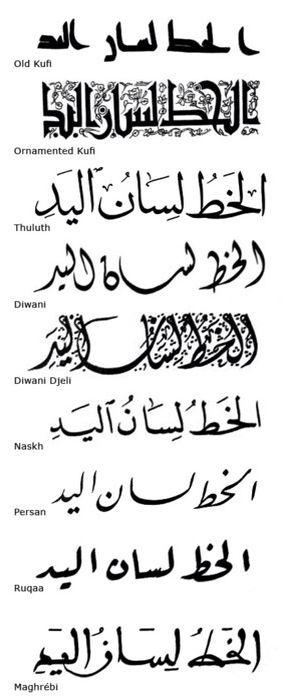 الخط لسان اليد Arabic Calligraphy Fonts Islamic Calligraphy Arabic Calligraphy