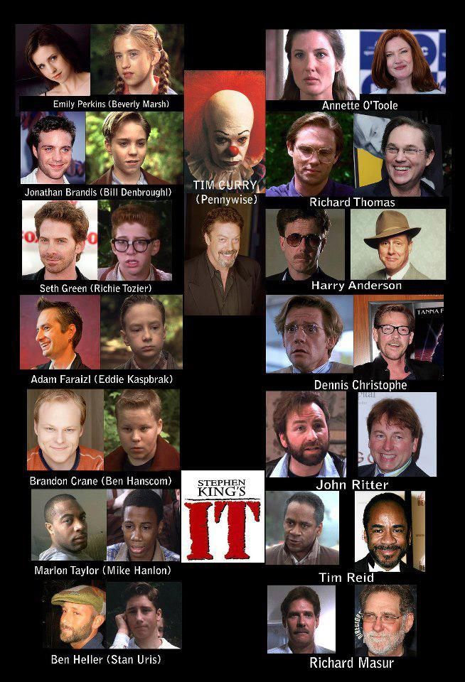 The Cast Of Stephen Kings It Stephen King Movies Stephen