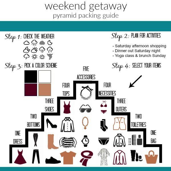 Weekend getaway pyramid packing guide weekend trips for Weekend getaways in utah for couples