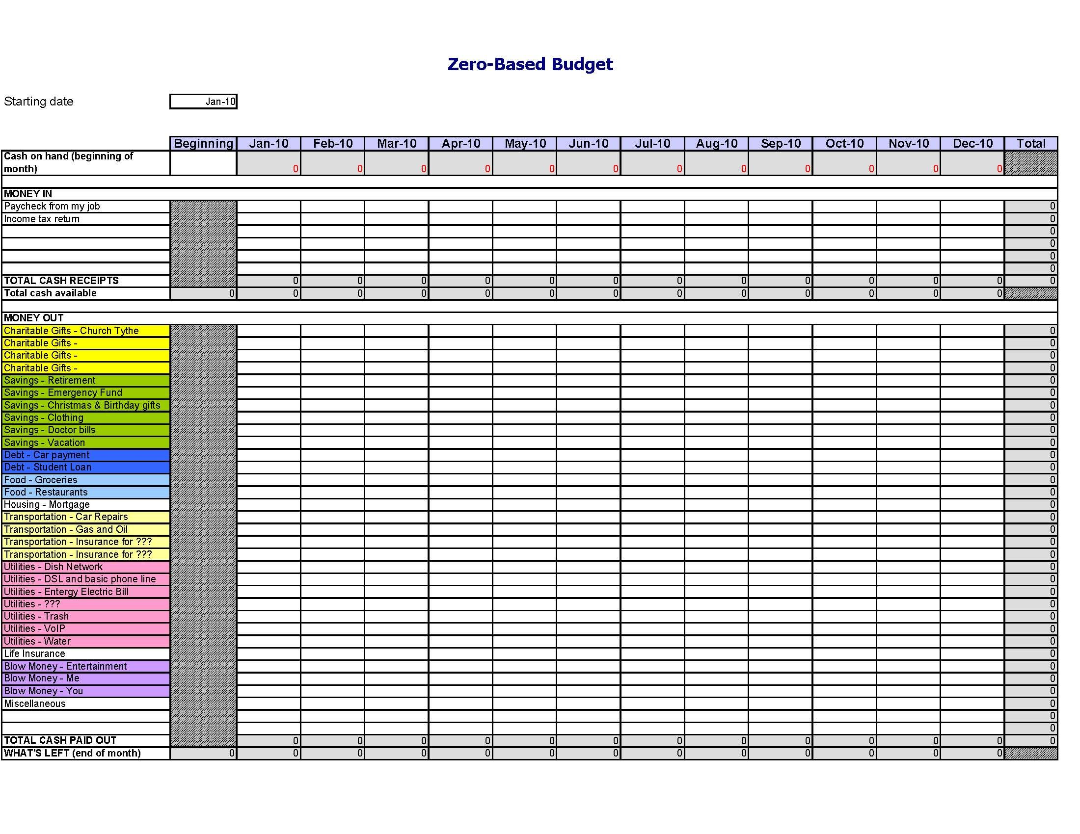 excel budgeting templates free