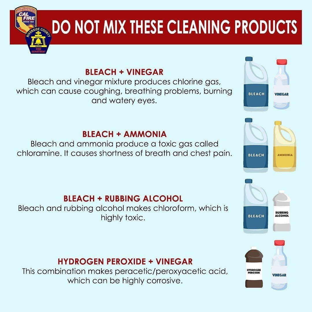 Pin by Kim Fry on Cleaning. Lol like I do it. in 2020