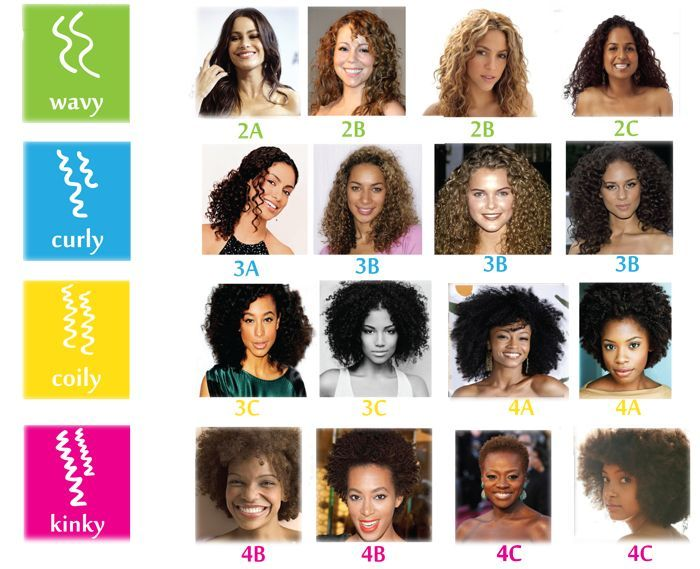 hair care guide for all hair types
