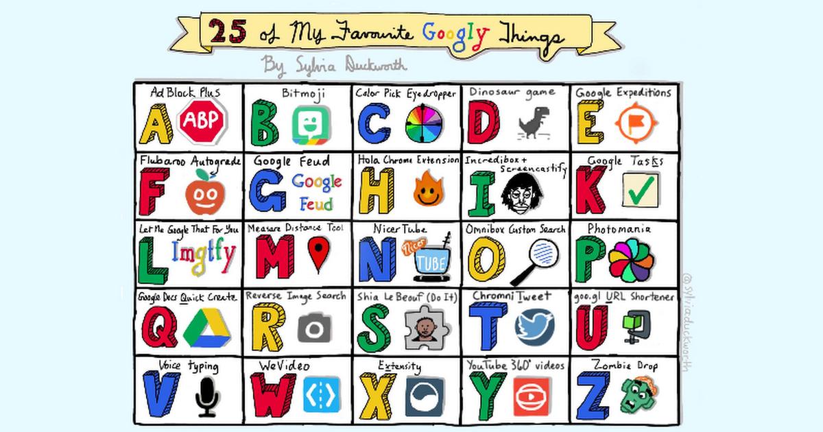 25 Googley Things