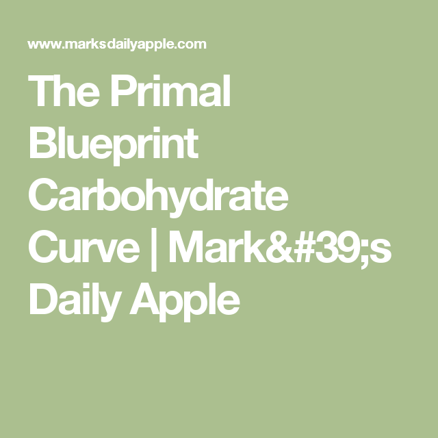 The primal blueprint carbohydrate curve apples protein power the primal blueprint carbohydrate curve malvernweather Choice Image