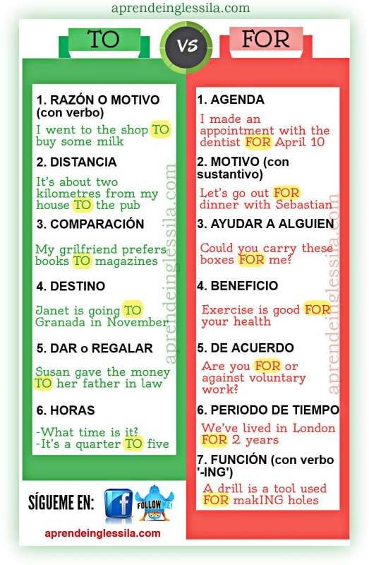 To Y For Como Aprender Ingles Rapido Como Aprender Ingles Basico Expresiones En Ingles