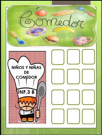 Cartel alumnos del comedor rincones pinterest el for Comedor infantil