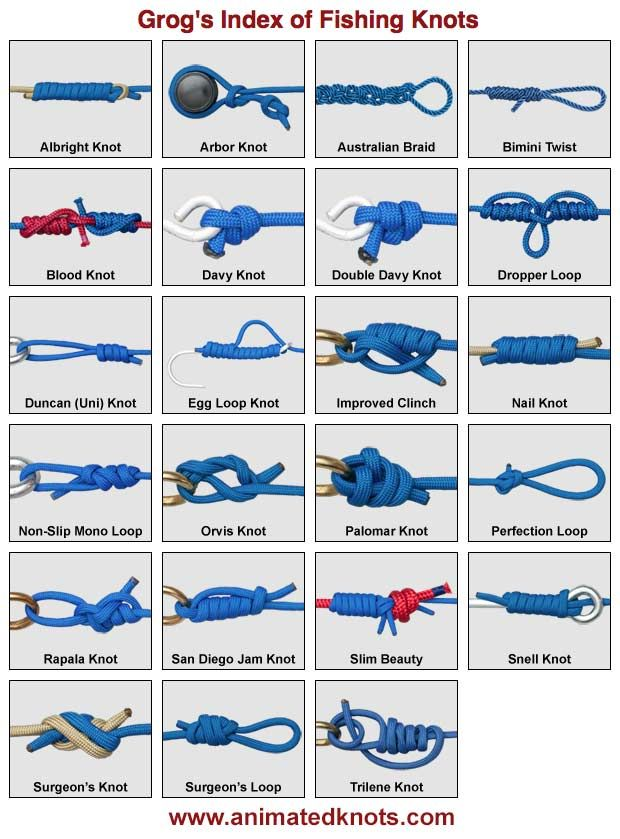 Fishing Knots How To Tie Fishing Knots Animated Fishing Knots Fishing Knots Knots Fly Fishing Knots