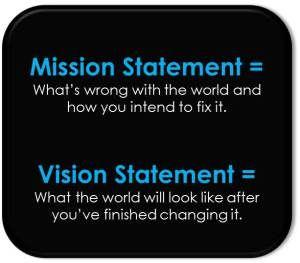 Do You Have A Strategic Plan? - Renaissance Executive Forums