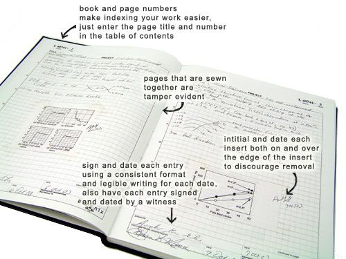 Real Life Lab Notebook Design W Special Requirements For Ip